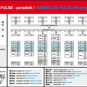 Sherman DIGIMIG 200 Pulse – Regulering i MIG håndtag – Fantastisk til Aluminium